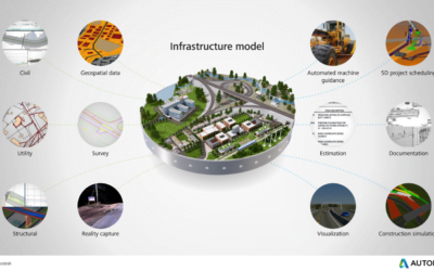 Understanding Building Information Modelling (BIM)